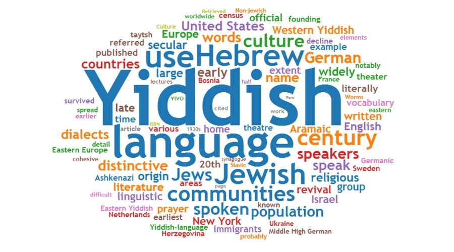 Yiddish letters and words