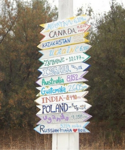 Photograph of sign listing different city names